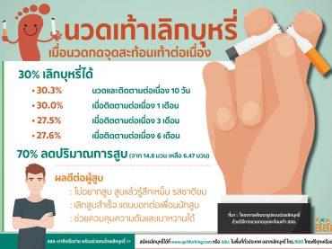 newscms_thaihealth_c_cdefgjlsz469